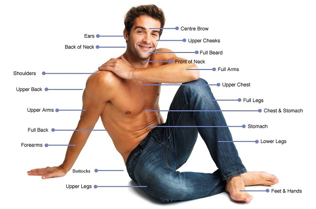 laser hair removal treatment areas for men